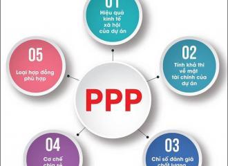 Dự án PPP là gì? Ưu nhược điểm dự án PPP-Có thể bạn chưa biết