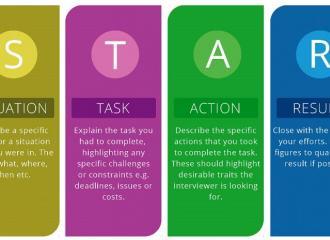 Hướng dẫn tạo CV xin việc Star trên Website để tìm việc hiệu quả